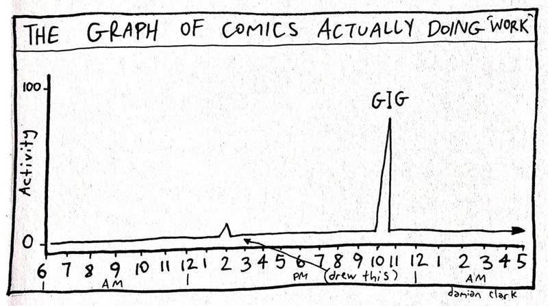 comic work-graph